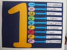 Herşey, okulu daha çekici bir hale getirmek için. Melek İpek İlkokulu İngilizce sınıfının kapısı, öğrencileri dünyaya merhaba d...