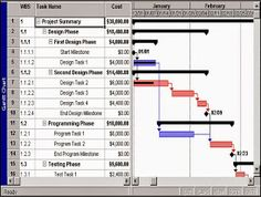 Over 200 Microsoft Project Schedule Templates