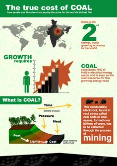 energy infographic india - Google Search