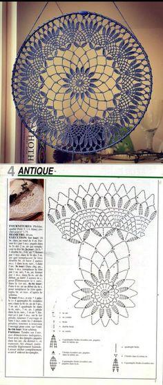 Crochet Circles, Crochet Doily Patterns, Crochet Mandala, Crochet Diagram, Crochet Art, Crochet Round, Crochet Squares, Crochet Home, Crochet Designs
