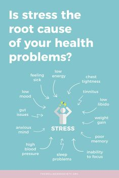 Poor mental wellbeing is often the root cause of these physical symptoms. Read our free guide Understanding Your Mental Wellbeing to learn Anxiety Self Help, Anxiety Tips, Work Related Stress, Work Stress, Adrenal Stress, Stress Management Activities, Relief Quotes, Psychological Stress, Calming Activities