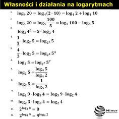 Aa School, School Study Tips, School Hacks, Math Lessons, Algebra, Physics, Language, Notes, Science