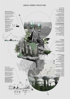 Industrial Design Portfolio, Portfolio Design, Architecture Graphics, Architecture Drawings, Book Design, Layout Design, Urban Design Diagram, Presentation Layout, Visualisation