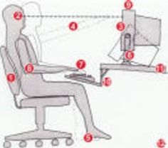 Learn about ergonomic tips for computer users and MTs