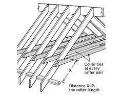 Some ideas of how to remove the ceiling joists in order to add a cathedral ceili. Some ideas of how to remove the ceiling joists in order to add a cathedral ceiling and loft to our Trailer Casa, Roof Truss Design, Framing Construction, Exposed Rafters, Beams, Open Ceiling, Ranch Remodel, Roof Trusses, Gable Roof
