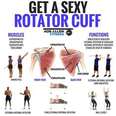 Want to achieve sexy shoulders? Fancy trying it in a relaxing way? Here we have just that with this nine exercise yoga shoulder workout! Have you ever wondered how to heal a rotator cuff injury, or how to prevent yourself from damaging or tearing your rotator cuff? Training your rotatory cuff's absolutely vital in maximising the performance of your more aesthetically pleasing muscles . Learn to master the subtle actions of the rotator cuff properly! Read more here and relax your way to…