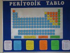 FEN PANOSU - PERİYODİK TABLO