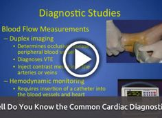 How Well Do You Know the Common Cardiac Diagnostic Tests?