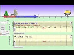 Vídeo explicativo de la primera ley de Newton