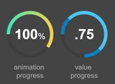 Circle Progress is a customizable jQuery plugin for visualizing your numeric data in an animated circular progress bar.
