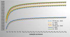 grafico 1 22042015
