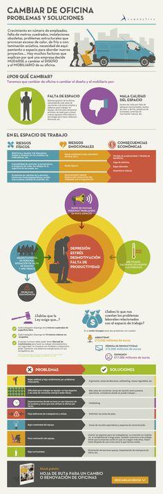 Cambiar de Oficina: problemas y soluciones #infografia