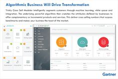 Digital CRM Solutions: Analytics in CRM: Building Relations with Algorithms. CRM solutions, CRM software, CRM for banks, Banking CRM