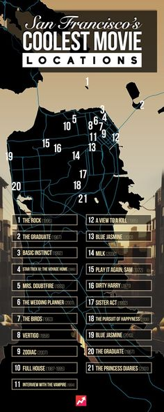 A Guide To The Coolest Movie Locations In San Francisco
