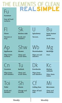 Cleaning schedule from Real Simple. Inspiration to get me to clean? Eh...maybe... by rachelle