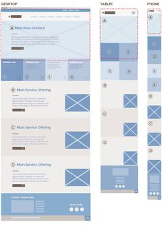 Responsive web design wireframe infographic crafted by Matt Chansky. Web Design Grid, Web Design Mobile, Modern Web Design, Web Design Trends, Page Design, Design Design, Graphic Design, Website Layout, Web Layout