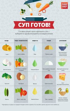 Russia, which has come together for centuries with the interaction of different cultures, has reflected this accumulation … in 2020 Soup Recipes, Diet Recipes, Vegetarian Recipes, Cooking Recipes, Healthy Recipes, Lean Meals, Russian Recipes, Proper Nutrition, Weight Loss Meal Plan