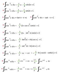 Integration of trigonometry functions Maths Formulas List, Algebra Formulas, Math Vocabulary, Maths Algebra, Statistics Math, Geometry Formulas, Math Tutorials, Math Notes, Basic Math