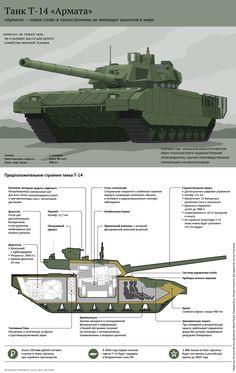 Танк Т-14 Армата.