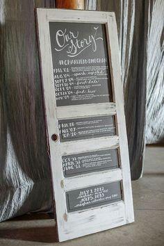 Idée présentation du menu : vieille porte repeinte + peinture ardoise