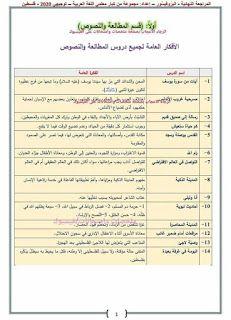 ملاحظات ونقاط مهمة في اللغة العربية للتوجيهي Blog Posts Bullet Journal Blog