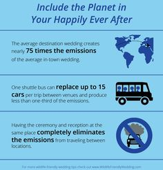 The average destination wedding creates nearly 75 times the guest travel emissions of the average in-town wedding. One shuttle bus can replace up to 15 cars per trip between venues and produce less than one-third of the emissions. Having the ceremony and reception at the same place completely eliminates the emissions from traveling between locations. Wedding Costs, Destination Wedding, Wedding Venues, Wedding Ideas, Rent A Tent, Outdoor Venues, Historical Sites, Happily Ever After, Third