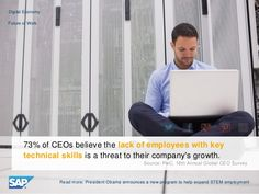 73% of CEOs believe the lack of employees with key technical skills is a threat
