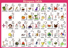 hiragana table