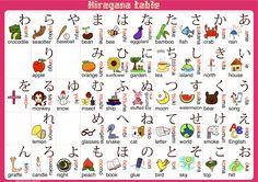hiragana table