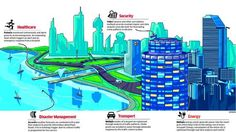 Cities Tackle Broadband Imperative