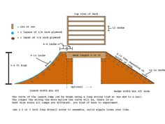 How To Make A Skateboard Ramps - Homemade Skateboard Ramps Guide Scooter Ramps, Bmx Ramps, Make A Skateboard, Skateboard Ramps, Half Pipe Plans, Backyard Skatepark, Backyard Play, Skate Ramp, Build A Bike