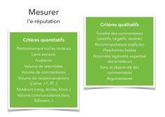 mesurer l'E-réputation sur des critères