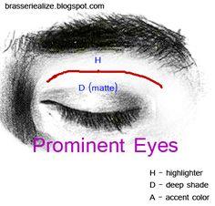 Eye Makeup: Basic makeup for prominent eyes Frisur hochzeit Deep Set Eyes Makeup, Makeup For Small Eyes, How To Do Makeup, Basic Makeup, Simple Eye Makeup, Makeup For Teens, Pro Makeup Tips, Eye Highlighter, Sunken Eyes