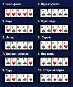 Комбинации в покере Техасский Холдем Мы будем рассматривать комбинации карт в покере по порядку, начиная с самых младших и заканчивая старшими. Побеждает в раздаче тот игрок, который собрал сочетание карт лучше, чем оппоненты. В спорных ситуациях, когда двое или более игроков собрали одинаковые комбинации, учитывается кикер.
