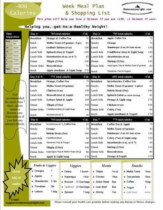 Eat 800 Calories A Day to Lose Weight - Free menu and Shopping list