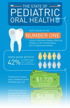 Dentistry for kids best pediatric dentist,emergency dental services general dental office,the dentist oral health care. Dental Health, Oral Health, Baby Health, Dental Hygiene, Health Care, Dental Care For Kids, Dental Surgeon, Dental Implants, Sedation Dentistry