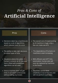 Can you predict the future of artificial intelligence? Is it a blessing or a disaster? Here are the advantages and disadvantages of artificial intelligence-RedAlkemi Artificial Intelligence Article, Artificial Intelligence Algorithms, Machine Learning Artificial Intelligence, Technology World, Computer Technology, Computer Science, Business Technology, Technology Gadgets, Gaming Computer