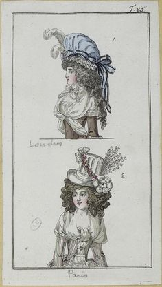 18th Century Fashion Plate 1790