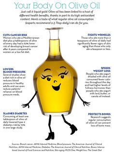 This Is Your Body On Olive Oil (Infographic)  http://www.prevention.com/food/your-body-on-olive-oil?cid=NL_ROTD_-_11172015_yourbodyonoliveoil_hd