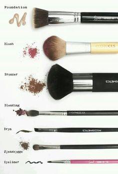 Lieblings-Make-up-Pinsel (Beauty Junkie. Makeup Guide, Makeup Hacks, Makeup Tools, Makeup Brushes, Makeup Tutorials, Beauty Brushes, Makeup Geek, All Things Beauty, Beauty Make Up