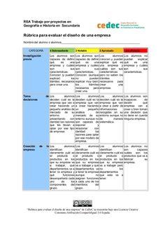 REA Trabajo por proyectos en Geografía e Historia en Secundaria  Rúbrica para evaluar el diseño de una empresa Nombre del ...