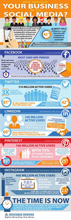 Social media marketing tips: Looking for your target audience on social media? Check this infographic to find where they hang out and engage with businesses like yours most!