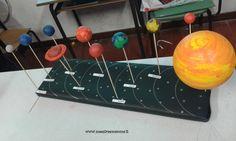 Riproduzione del sistema solare (classe V)