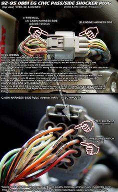 Honda Civic Engine, National Electric, Honda Civic Hatchback, Honda Accord Ex, Electrical Wiring Diagram, Car Chevrolet, Engine Swap, Engineering, Wire
