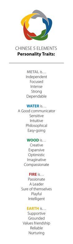 Chinese 5 Elements Personality Traits Essence & Qi