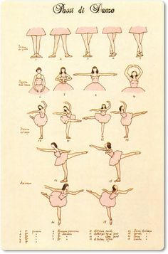 French Ballet Positions - Learn to dance at BalletForAdults.com!