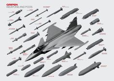 SAAB Gripen E proposed weapon loads.