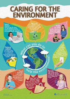 Ink Publication - Caring for the Environment Poster. MoreBookoola Ink Publication - Caring for the Environment Poster. Sustainability Education, Environmental Education, Earth Day Activities, Activities For Kids, Stem Activities, Early Learning, Kids Learning, Reggio, Learning Stories