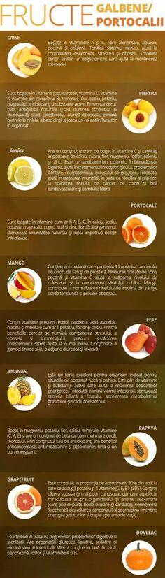 Grapefruit, Mango, Natural, Food, Decor, Pineapple, Manga, Decoration, Essen