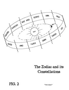 "Answer to the question, why constellations weren't visible:  ""According to astrology, a person's sign is determined by the position of the Sun on the date they were born. Namely, a person is born under the sign of Virgo if the constellation Virgo was behind the Sun at the time of birth. Thus, a person can see their sign constellation approximately 6 months after they are born, since we must wait for the Earth to travel to the other side of the Sun to see the constellation at night."""